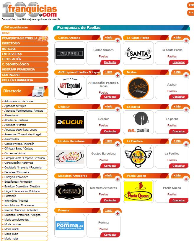 franquicias de paellas en españa - marcas de arroces - Paella Land